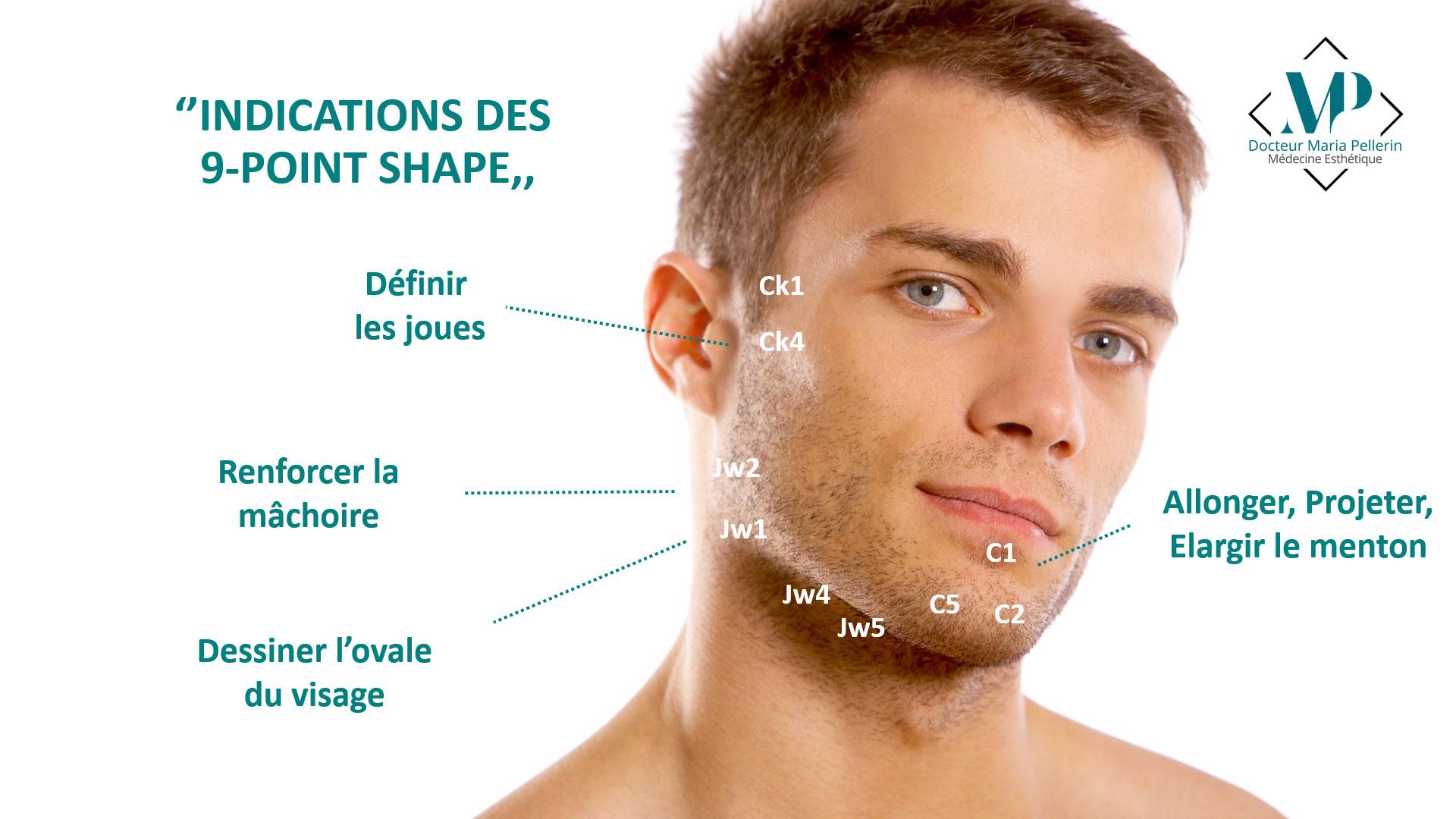 Les MD Codes Homme - Dr Maria Pellerin à Rouen